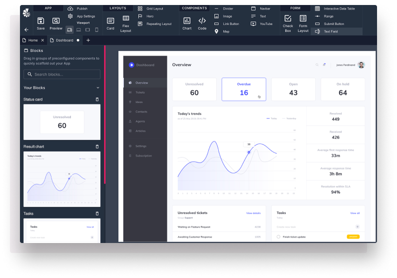 Build apps, portals & websites that streamline processes. No coding is necessary thanks to our simple drag & drop interface, which you can use from your browser. From self-service customer portals to interactive internal dashboards, we've got you covered.