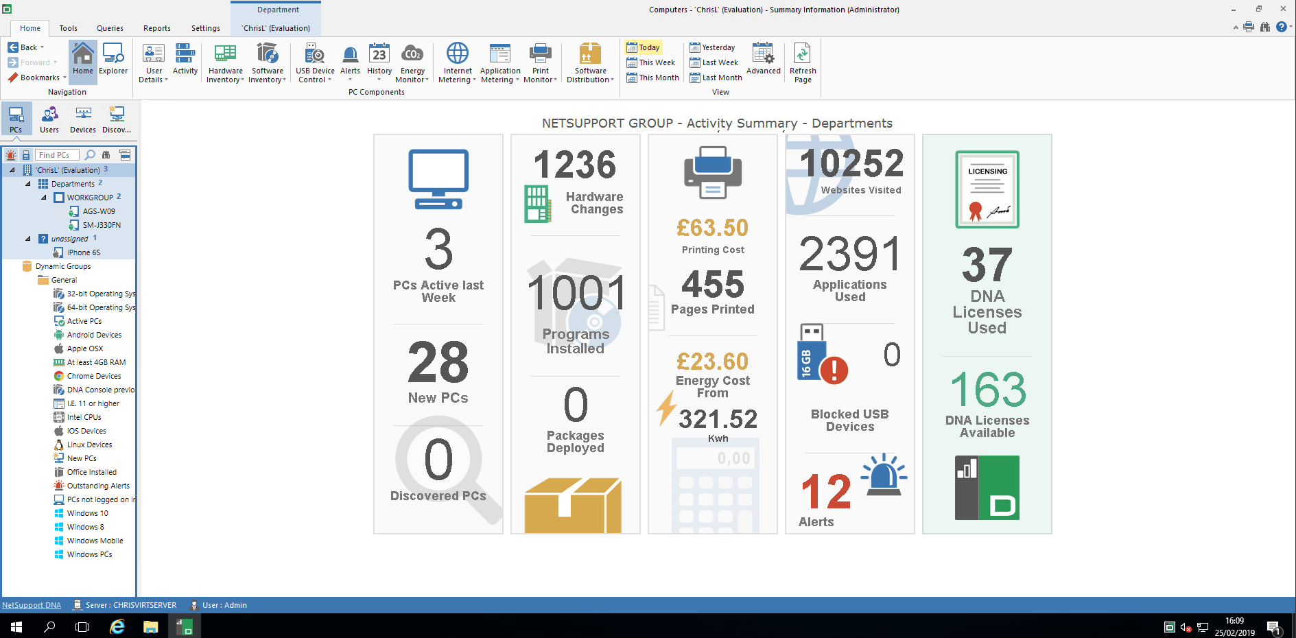 NetSupport DNA Dashboard - Intuitive welcome screen with key stats for the organization.