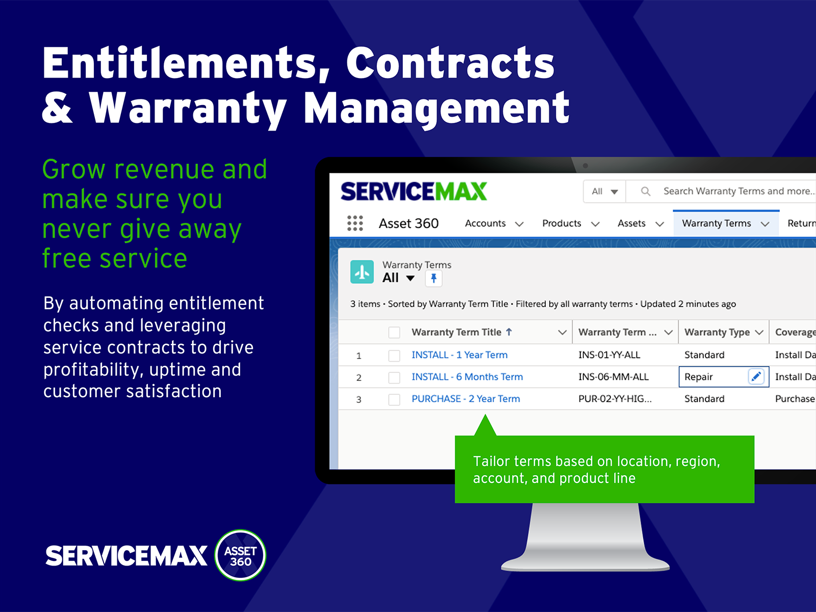 ServiceMax Software - By automating service entitlements with Asset 360, you can prevent service revenue losses caused by work that should have been charged for. Your service teams can instantly see the service coverage for every asset and respond quickly to customer requests.