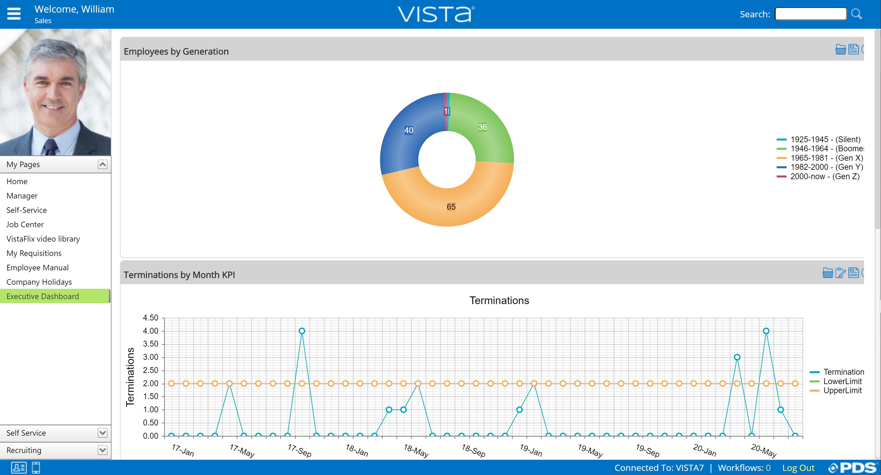 PDS Vista Analytics