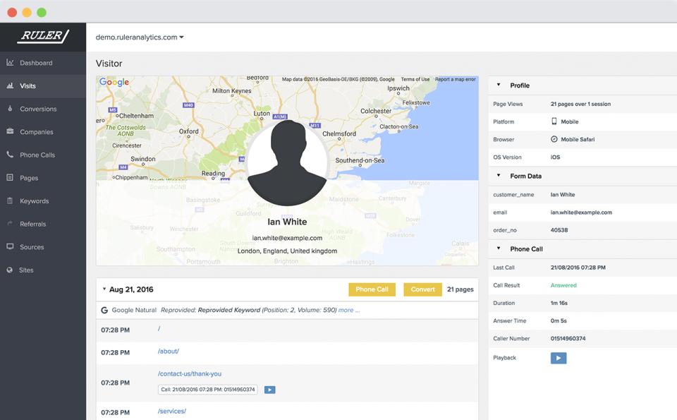 Access website visitor profiles