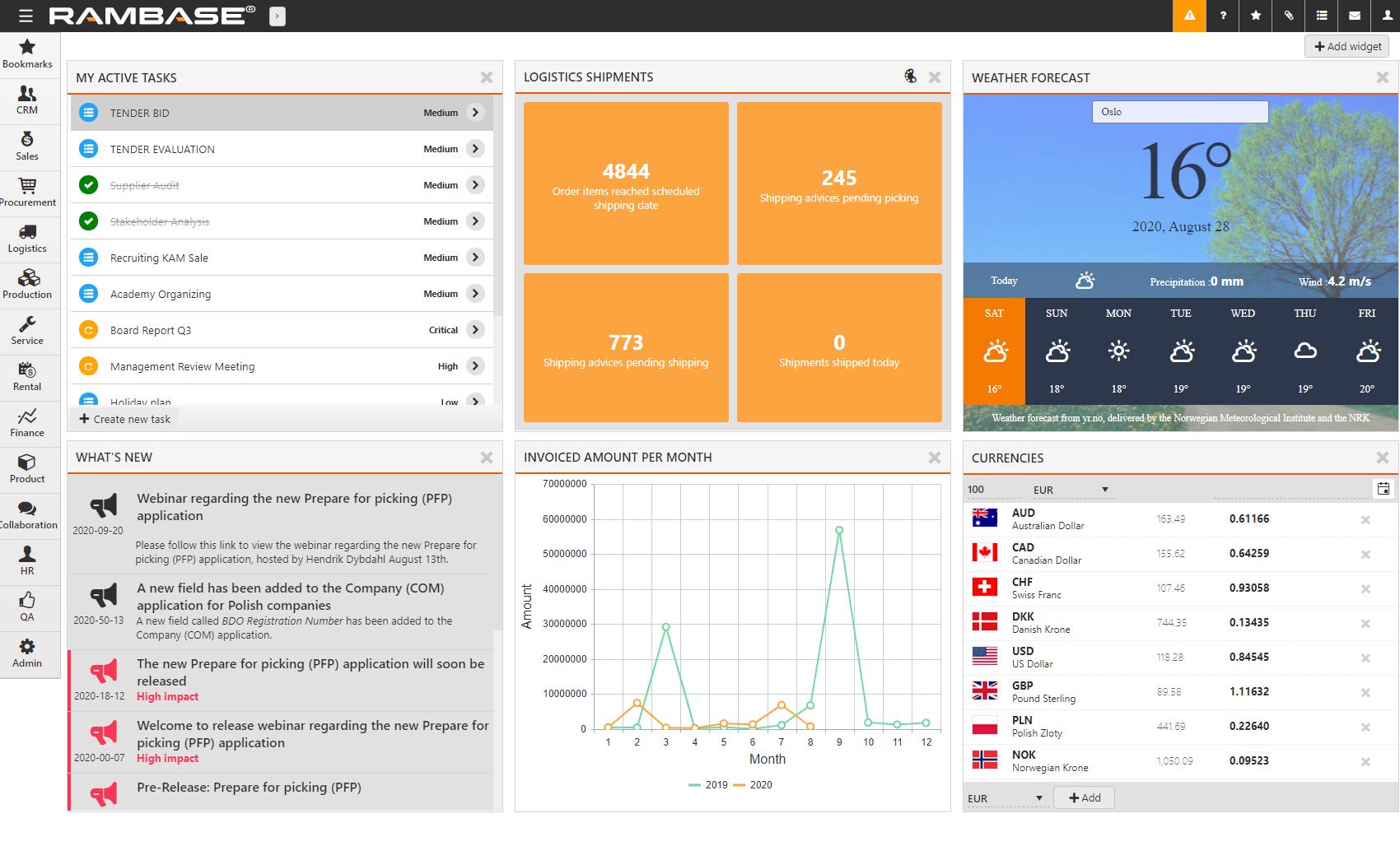 RamBase desktop widgets