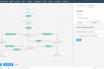 Zoho CRM Plus screenshot: Process automation with Blueprint