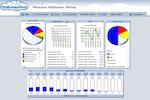 ProBusinessTools screenshot: ProBusinessTools showing control panel