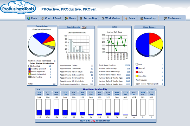 ProBusinessTools showing control panel