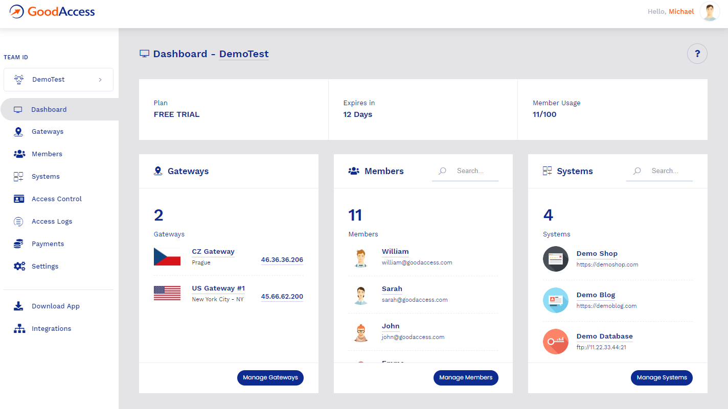 Manage your entire team's secure network from one place easily. The intuitive GoodAccess dashboard provides you with an overview and gives you full control over your team's remote access.