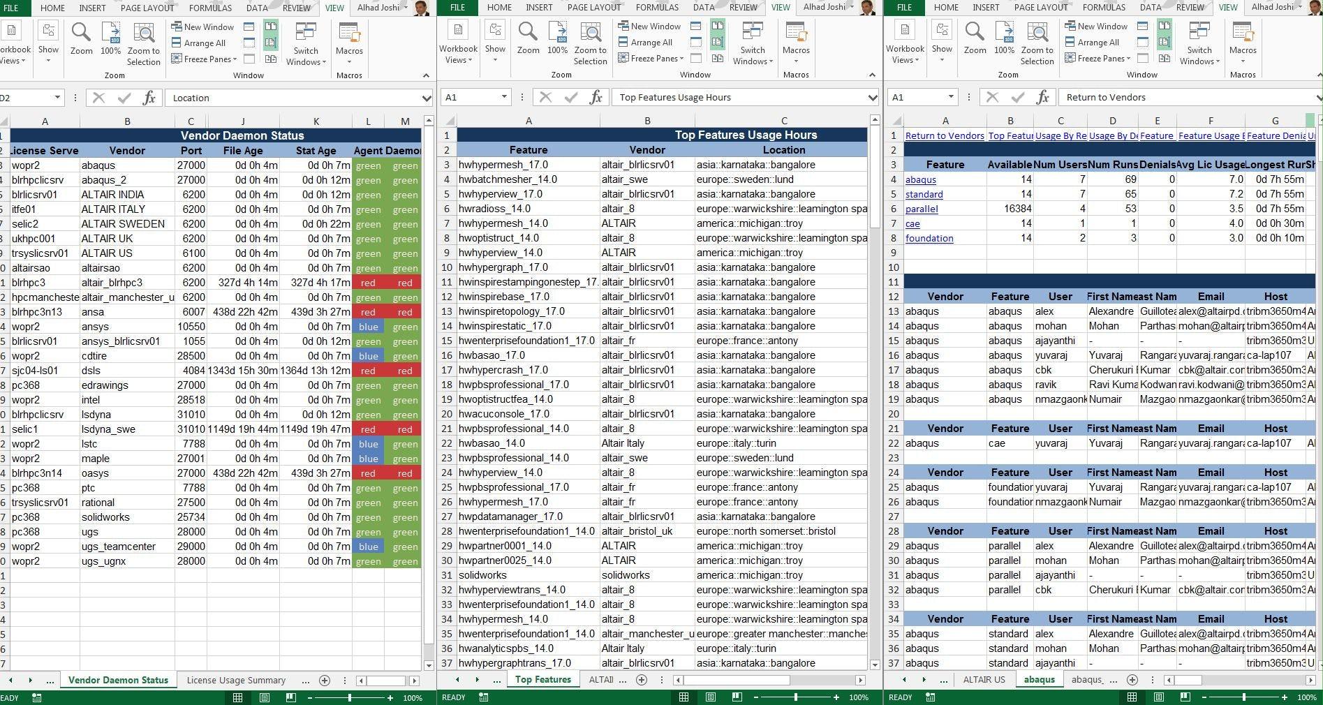 Software Asset Optimization Software - 1