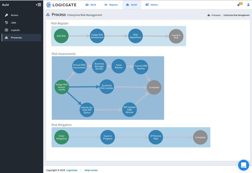LogicGate ERM process management