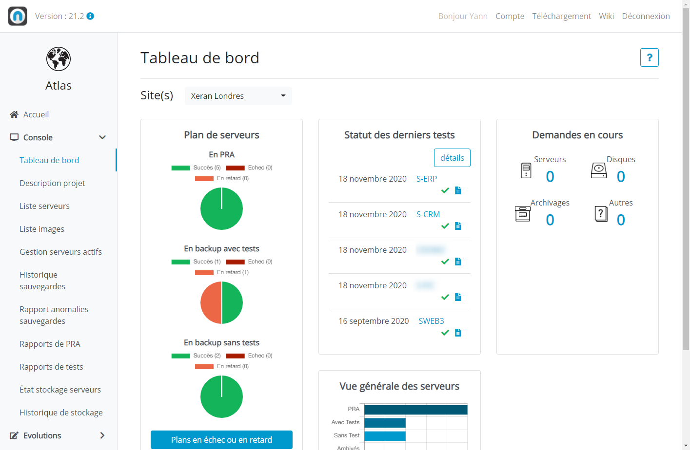 UCover dashboard with every backup plan and their status, their test status, and evolution request