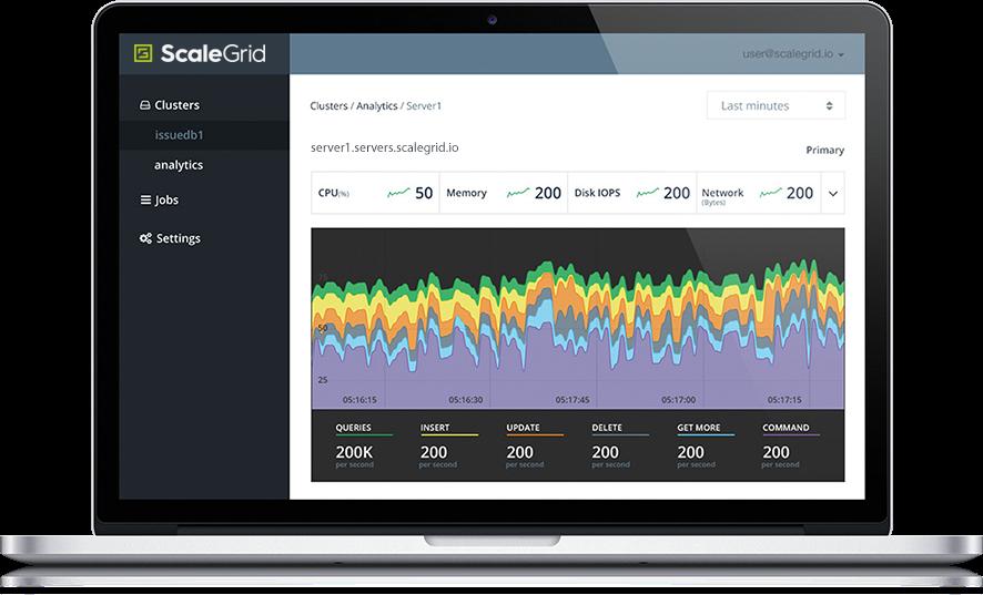 MongoDB DBaaS dashboard for monitoring CPU, memory, network performance, and more