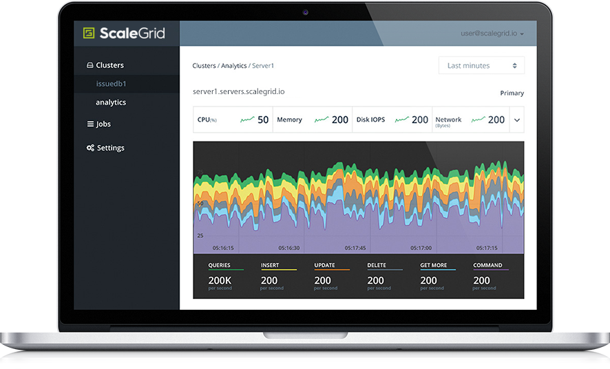 ScaleGrid screenshot: MongoDB DBaaS dashboard for monitoring CPU, memory, network performance, and more