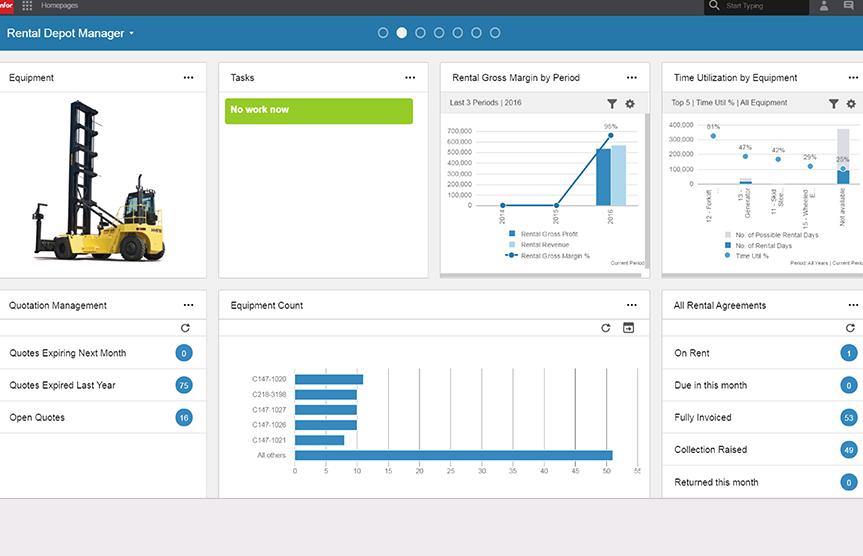 Infor CloudSuite Equipment Software - Dashboard view