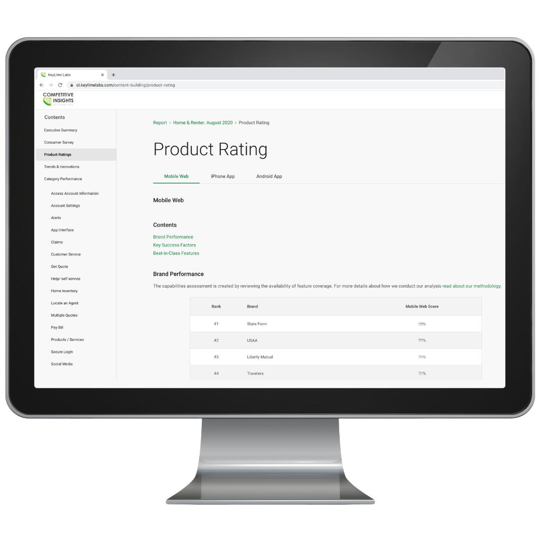 Competitive Insights  Product Rating