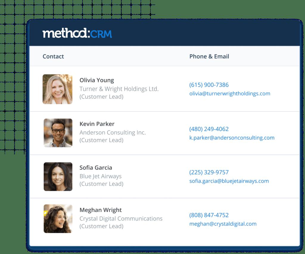 Method CRM Software - Method:CRM customer list