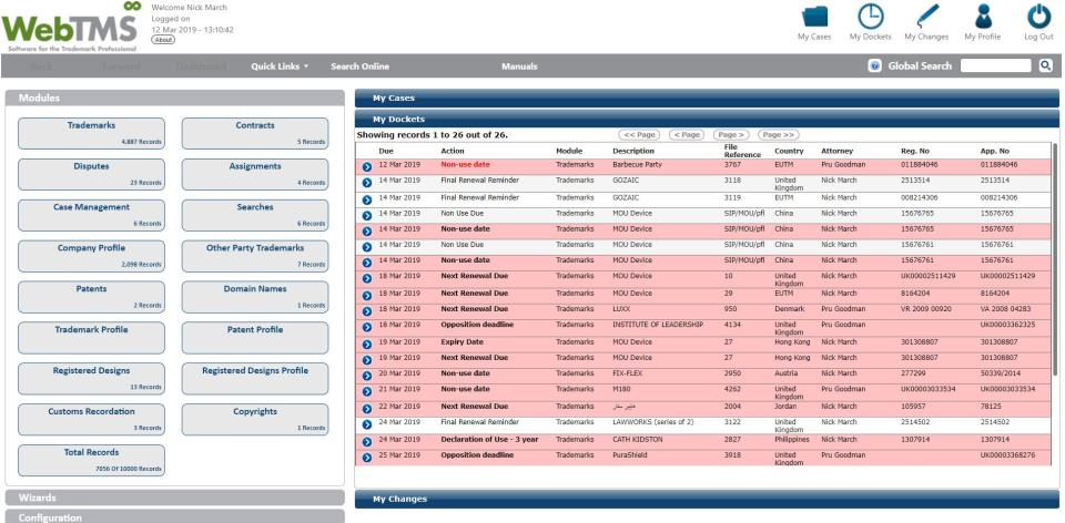 WebTMS Software - 2