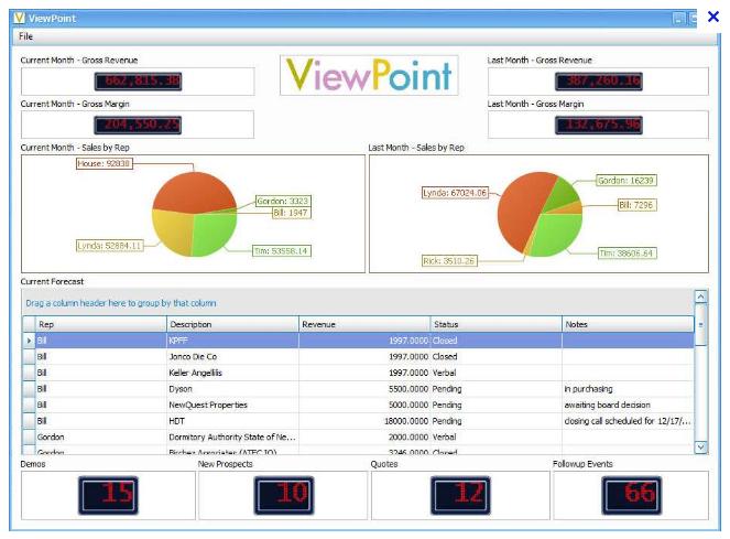 Viewpoint Team screenshot: Construction Software