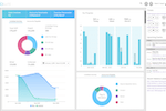 Zola Suite screenshot: Admin dashboard allows users with administrative permissions to view key business intelligence metrics