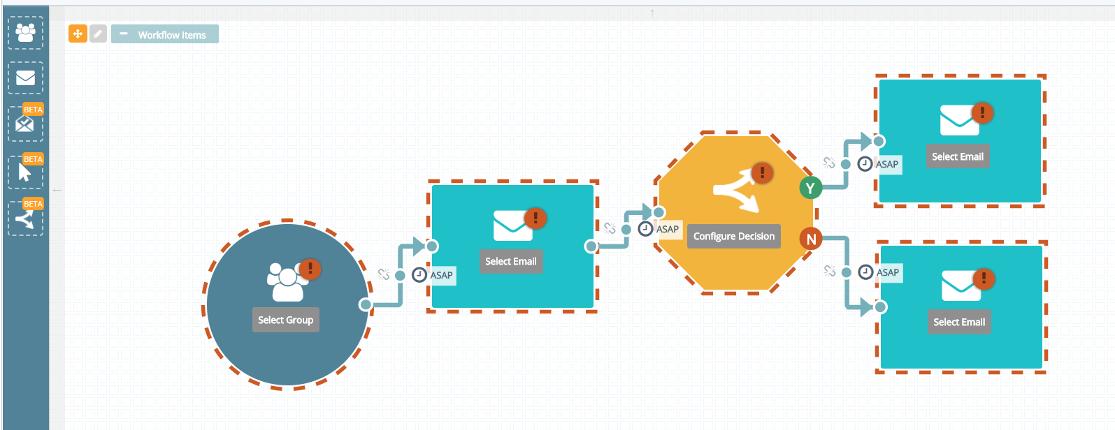 Create complex, multi-touch email campaigns using the drag and drop workflow builder