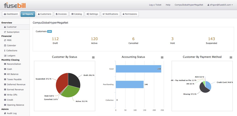 Fusebill Subscription Billing Software - Customer reports
