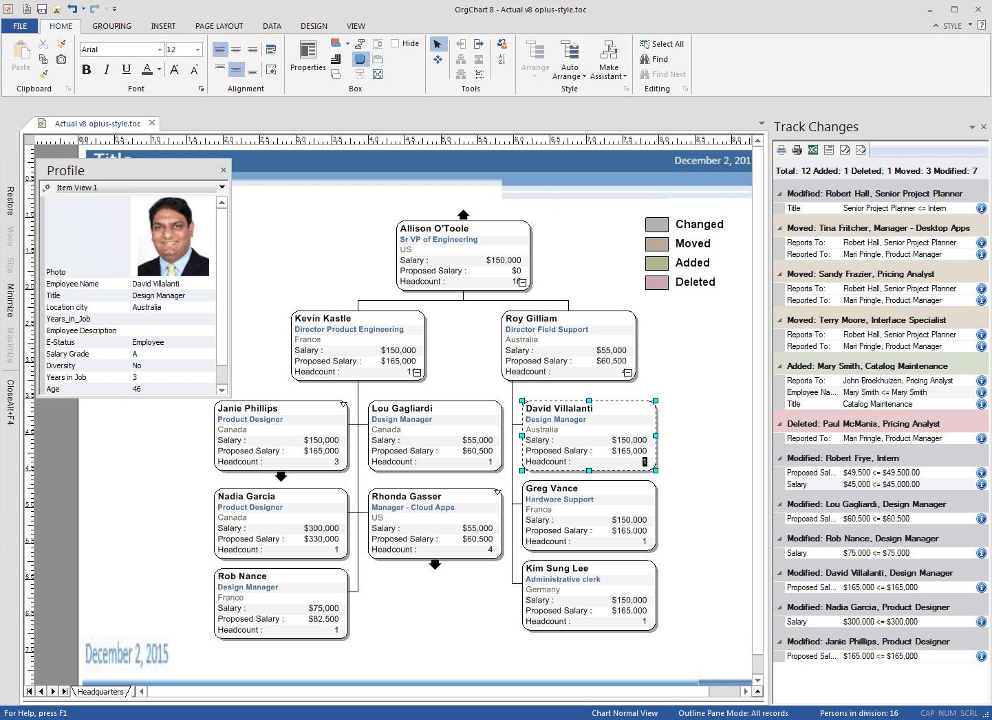 OrgChart employee profile