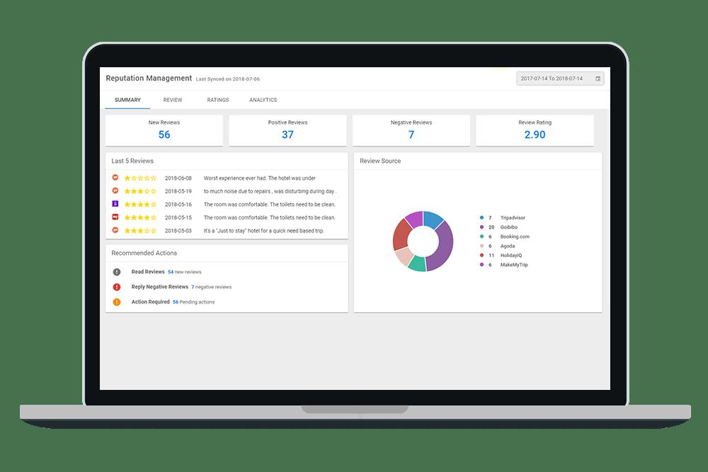 Critique Software - Critique dashboard