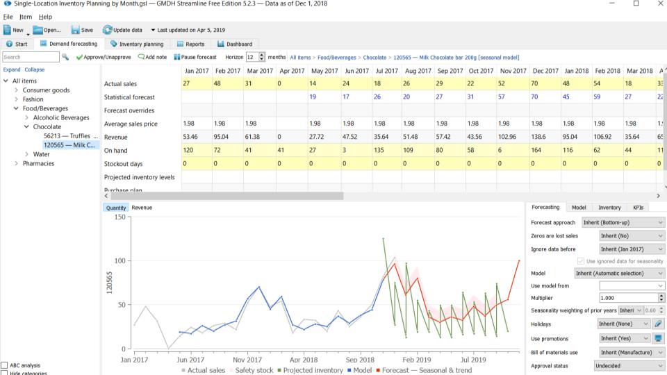 GMDH Streamline Software - GMDH Streamline inventory replinishment