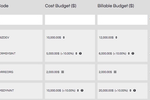 Cronforce screenshot: Flexible assignment of billable and cost rates