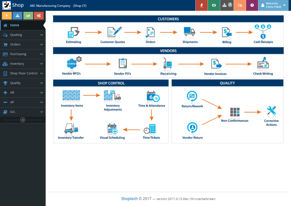 The E2 Shop System dashboard provides users with access to customer management, vendor management, shop control, and quality control features