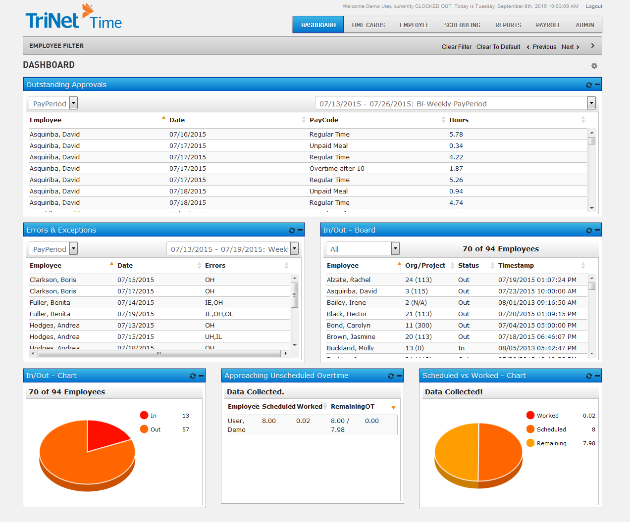 TriNet Time tracking