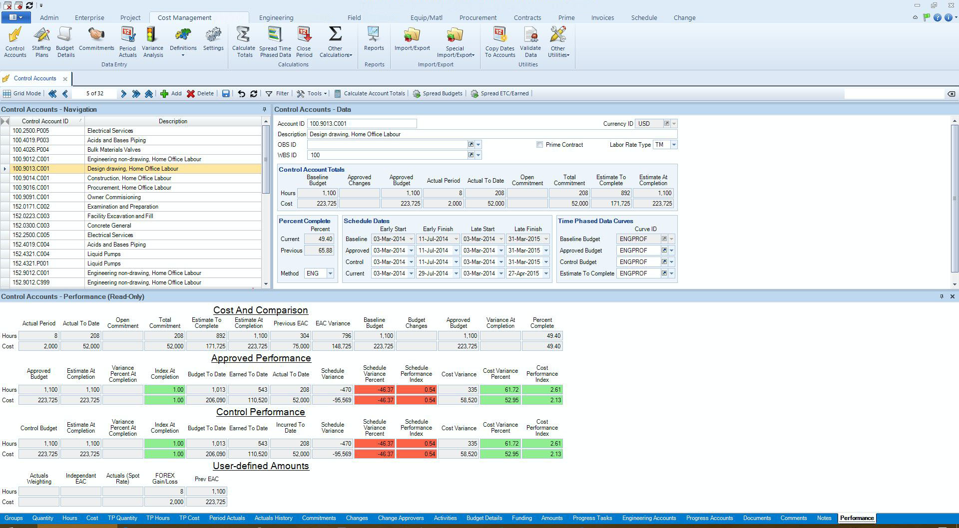 ARES PRISM Software - ARES Prism cost management