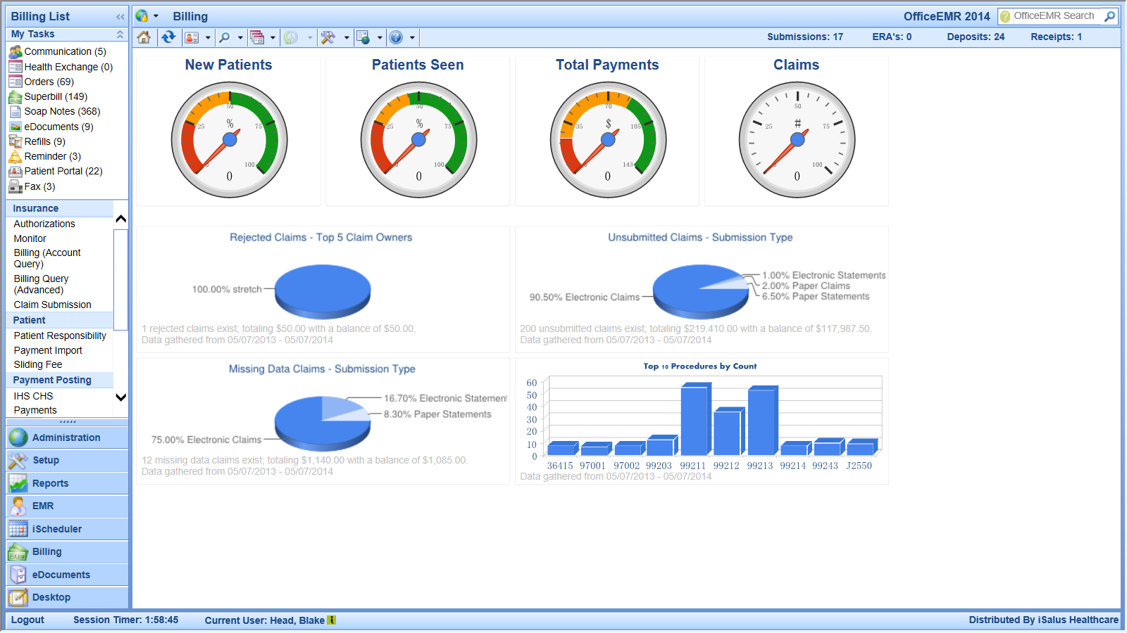 Interactive dashboards for tracking overall financial performance