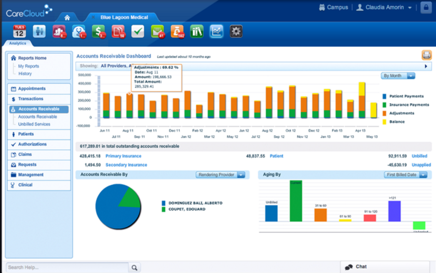 CareCloud Software - Dashboard and reporting
