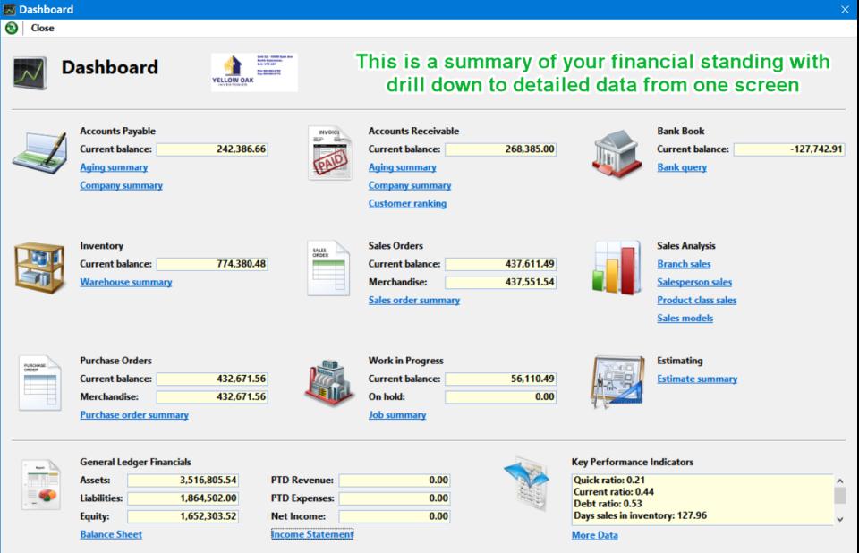 Aquilon ERP Software - Management Dashboard