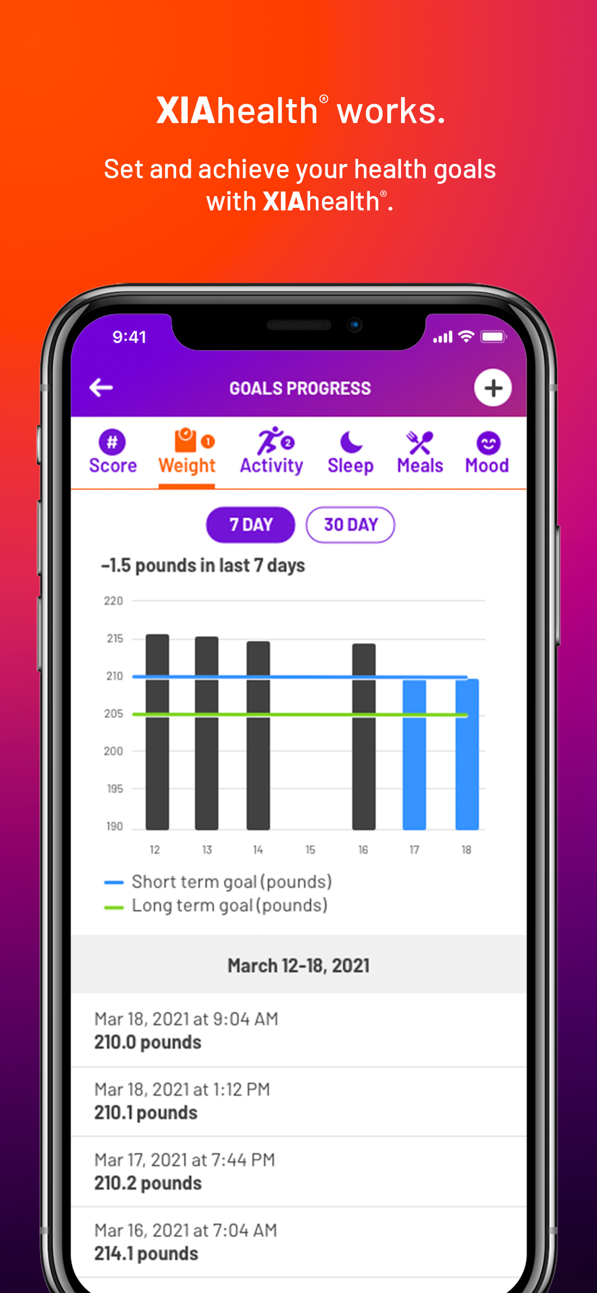 Patients set health goals and track to their goals by connecting directly to their personal tracking devices or manually logging. Care Teams can see their data displayed in actionable, digestible charts in the Care Team application.