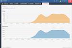 Captura de pantalla de Bugfender: Bugfender statistics