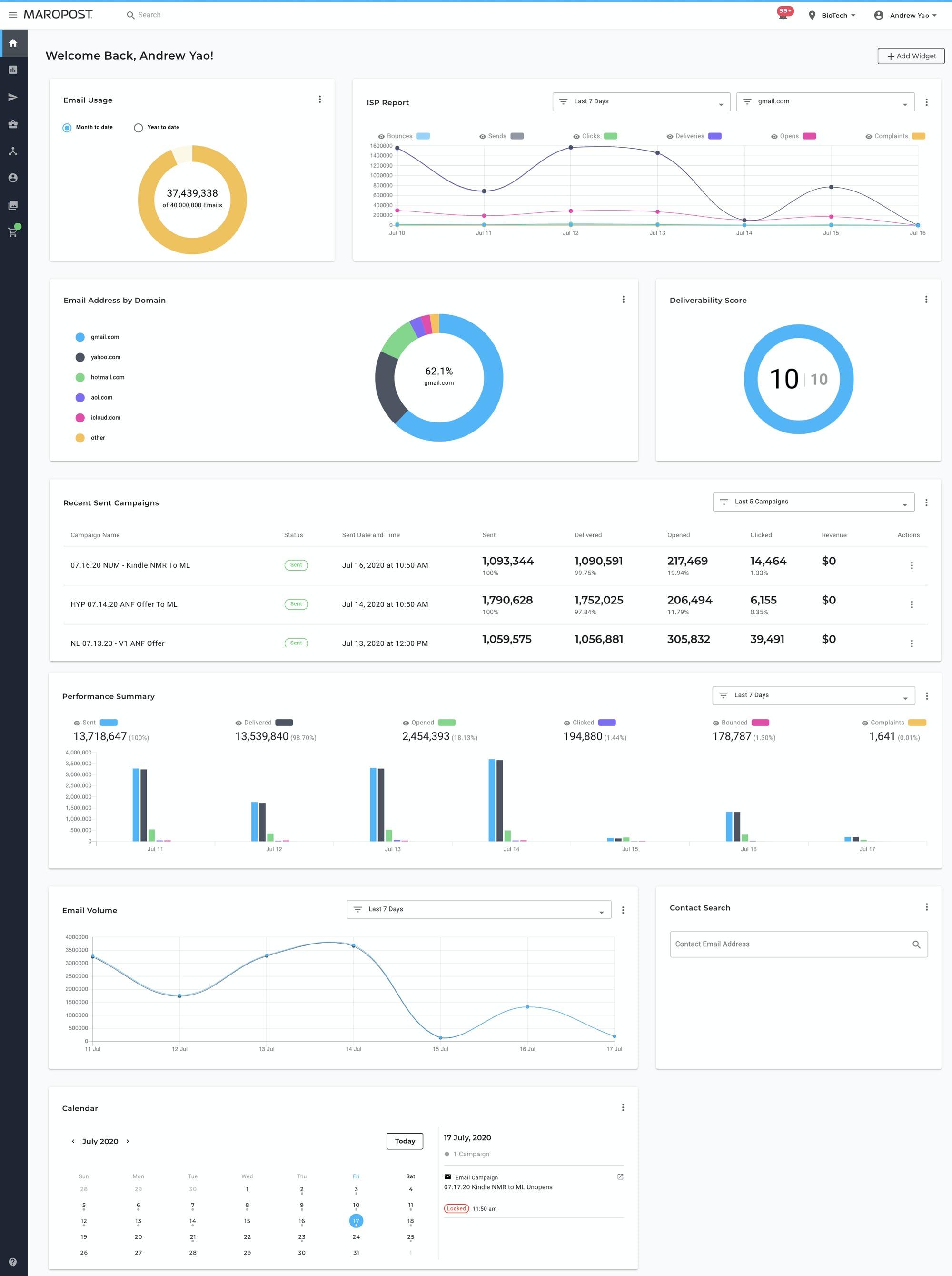 Maropost Software - Main Dashboard