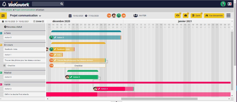 WeKowork Gantt chart