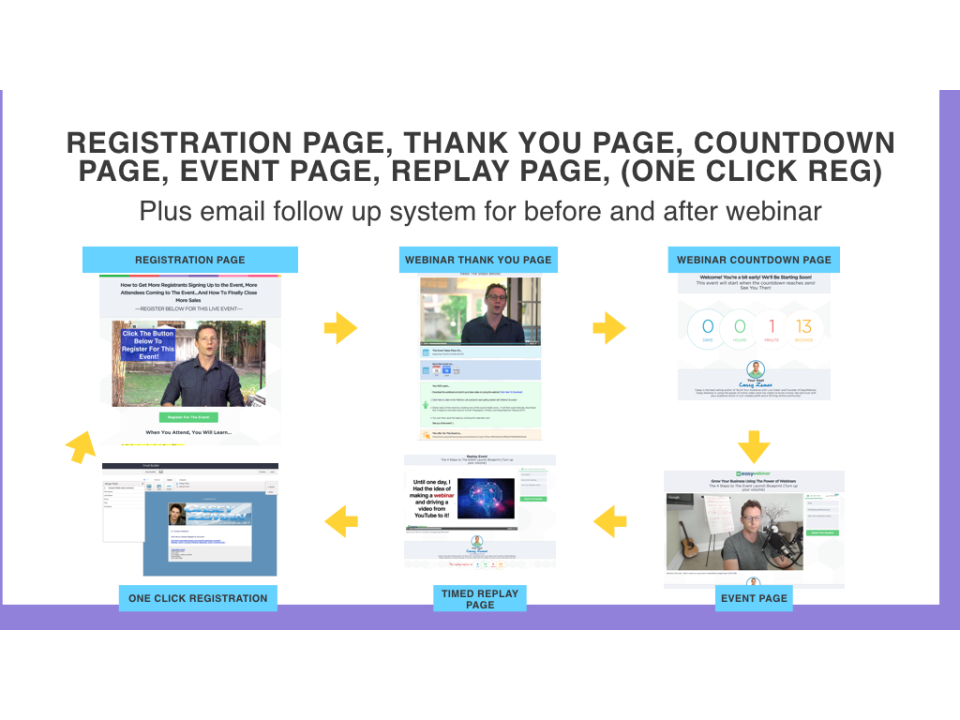 Built-In Webinar Pages