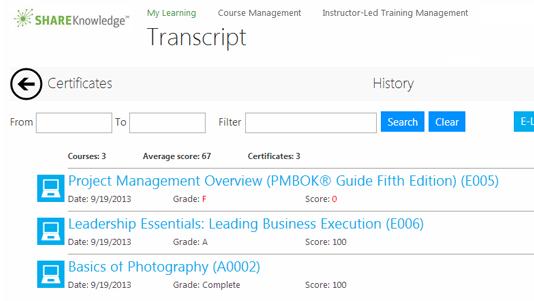 ShareKnowledge training transcript review screenshot