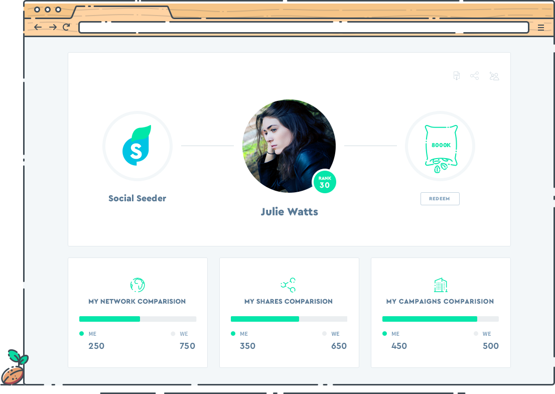 Ambassadors have their own space on the platform to view their network, shares and campaign comparisons