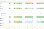 Celoxis Screenshot: Resource Management