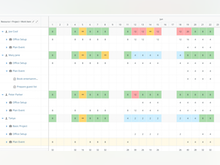 Celoxis Software - Resource Management