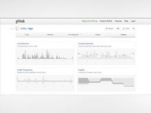 GitHub Software - 4