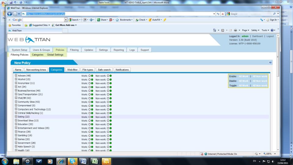 SpamTitan Software - 1