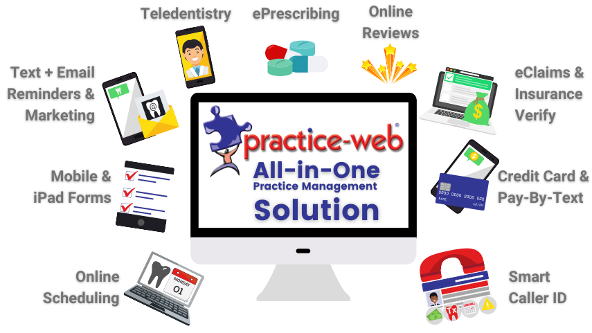 Sometimes referred to as e-services, the Smart Tools suite layers in additional features and functionality affordably. Choose from clinical tools like eRx and teledentistry through marketing and communication options including texting and mass emails.