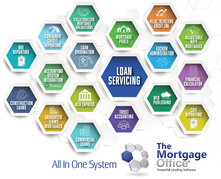 The Mortgage Office Software - 1