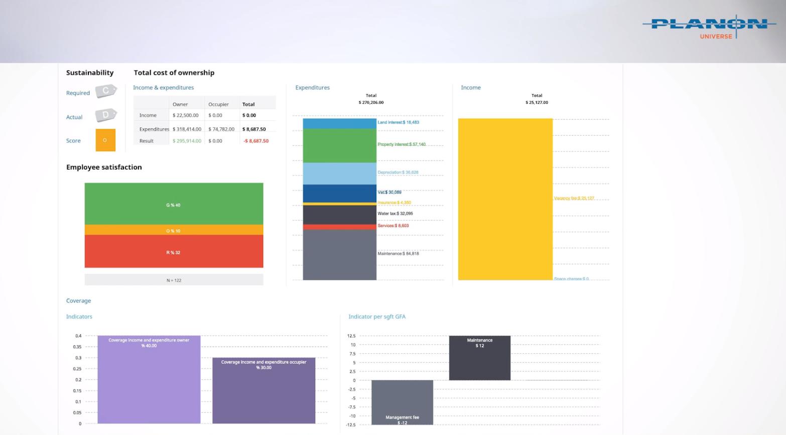 Planon Universe dashboard screenshot