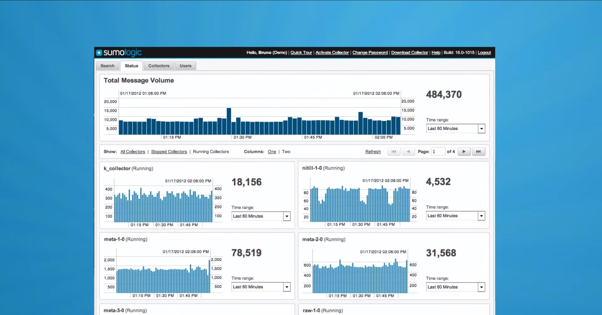 Sumo Logic Software - Analytics