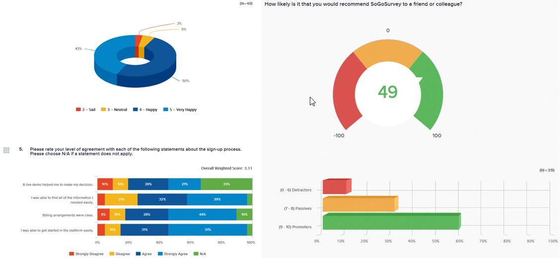 SoGoSurvey Software - SoGoSurvey Reports