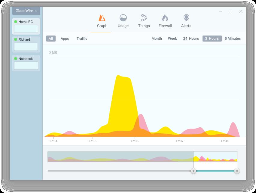 GlassWire Software - 3